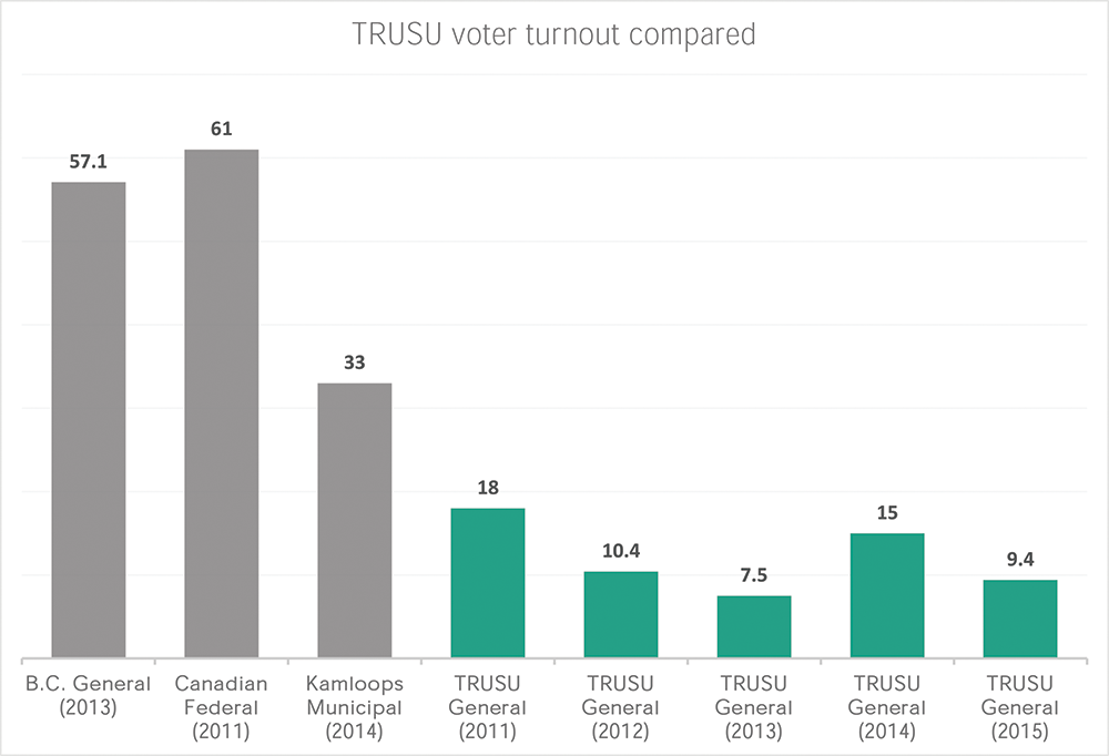in praise of low voter turnout