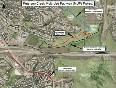New Multi-Use Pathway will extend from Sahali Secondary School to Peterson Creek park. (City of Kamloops)